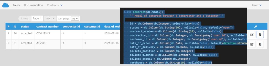 Przekazanie nazw kolumn tabeli do widoku jinja2 (Flask)
